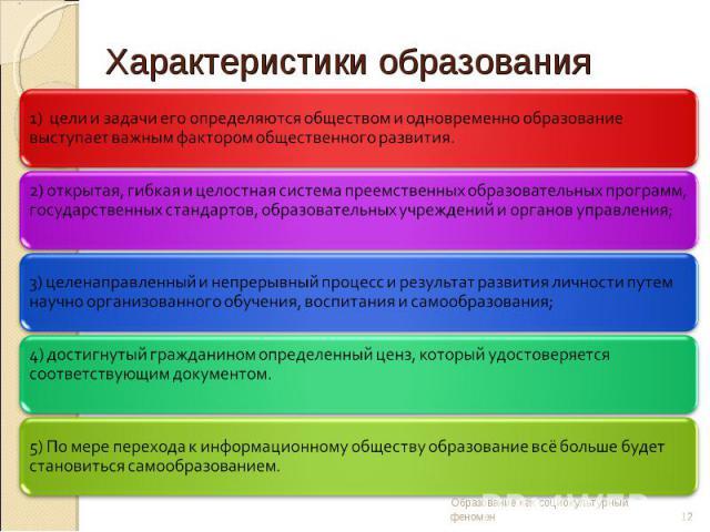 Характеристики образования