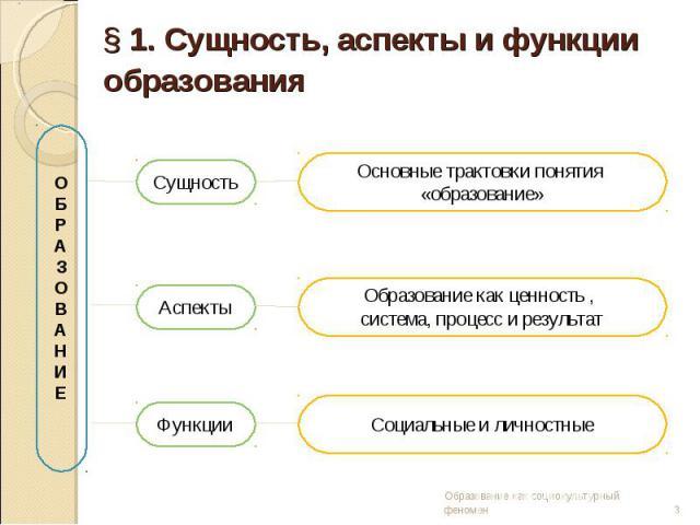 § 1. Сущность, аспекты и функции образования