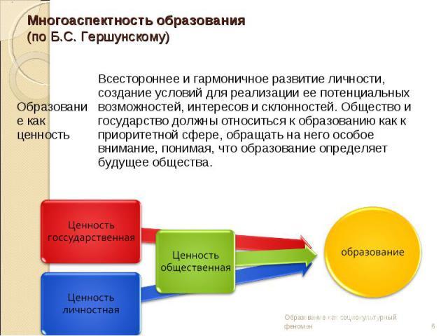 Всестороннее и гармоничное развитие личности, создание условий для реализации ее потенциальных возможностей, интересов и склонностей. Общество и государство должны относиться к образованию как к приоритетной сфере, обращать на него особое внимание, …