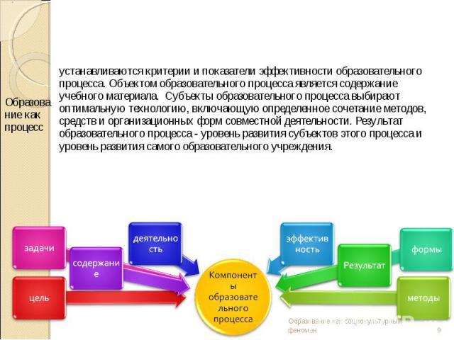 устанавливаются критерии и показатели эффективности образовательного процесса. Объектом образовательного процесса является содержание учебного материала. Субъекты образовательного процесса выбирают оптимальную технологию, включающую определенное соч…