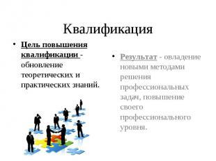 Квалификация Цель повышения квалификации - обновление теоретических и практическ