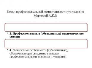 Блоки профессиональной компетентности учителя (по Марковой А.К.):