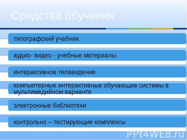 Средства обучения типографский учебник аудио- видео - учебные материалы интерактивное телевидение компьютерные интерактивные обучающие системы в мультимедийном варианте