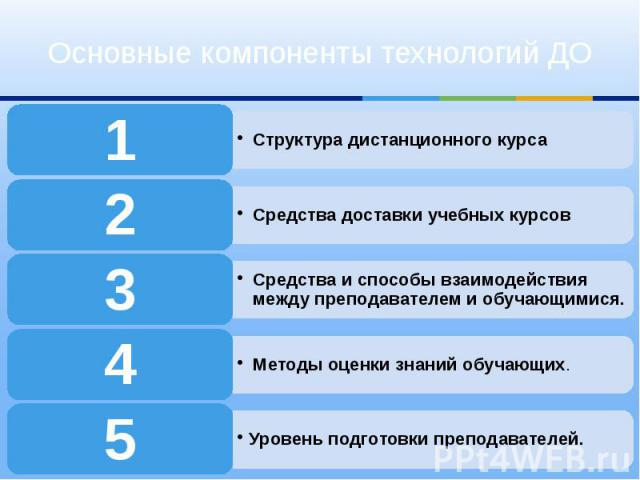 Основные компоненты технологий ДО