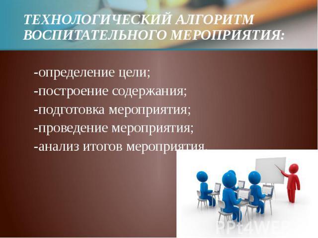 ТЕХНОЛОГИЧЕСКИЙ АЛГОРИТМ ВОСПИТАТЕЛЬНОГО МЕРОПРИЯТИЯ: ТЕХНОЛОГИЧЕСКИЙ АЛГОРИТМ ВОСПИТАТЕЛЬНОГО МЕРОПРИЯТИЯ: -определение цели; -построение содержания; -подготовка мероприятия; -проведение мероприятия; -анализ итогов мероприятия.