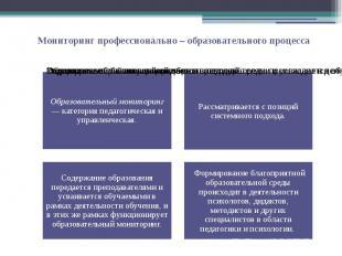 Образовательный мониторинг — категория педагогическая и управленческая. Рассматр