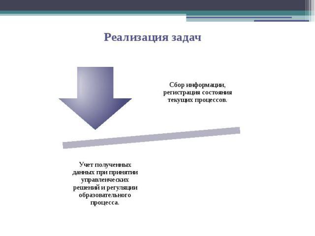 Сбор информации, регистрация состояния текущих процессов. Учет полученных данных при принятии управленческих решений и регуляции образовательного процесса.