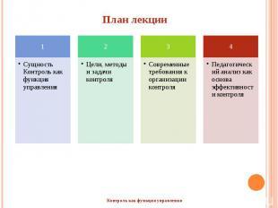 Сущность Контроль как функция управления Цели, методы и задачи контроля Современ