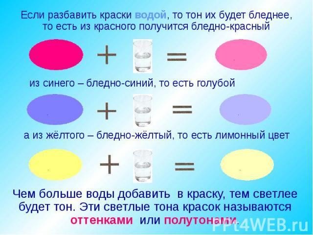 Если разбавить краски водой, то тон их будет бледнее, то есть из красного получится бледно-красный из синего – бледно-синий, то есть голубой а из жёлтого – бледно-жёлтый, то есть лимонный цвет Чем больше воды добавить в краску, тем светлее будет тон…
