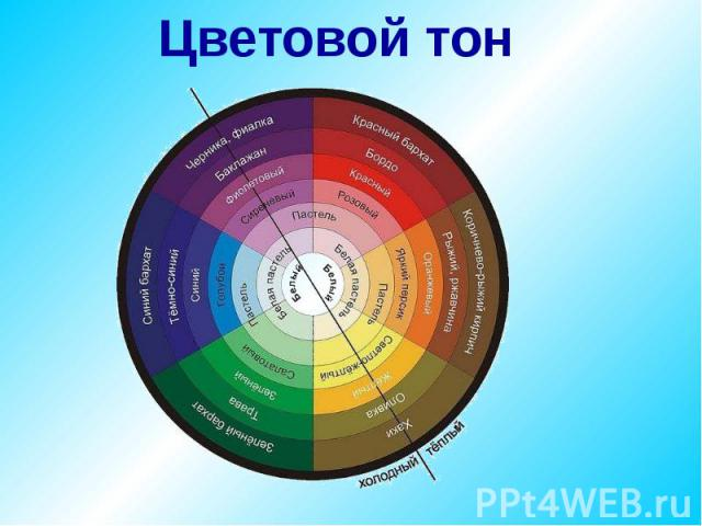 Цветовой тон