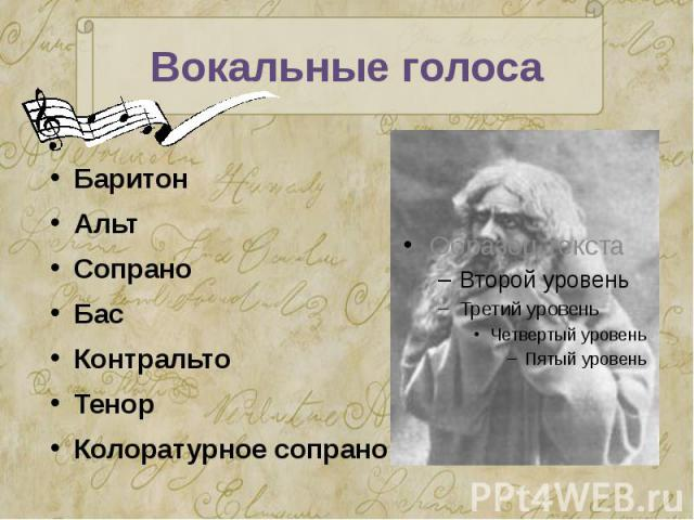 Вокальные голоса Баритон Альт Сопрано Бас Контральто Тенор Колоратурное сопрано