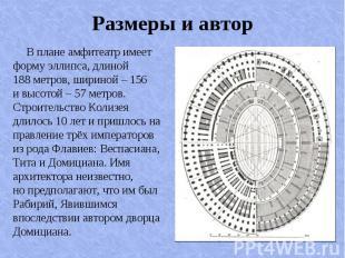 В плане амфитеатр имеет форму эллипса, длиной 188 метров, шириной – 156 и высото