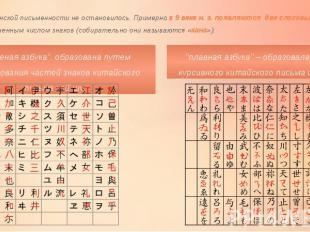 Развитие японской письменности не остановилось. Примерно в 9 веке н. э. появляют