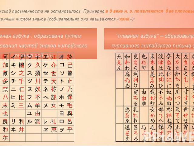 Развитие японской письменности не остановилось. Примерно в 9 веке н. э. появляются две слоговые азбуки с четко ограниченным числом знаков (собирательно они называются «кана»): Развитие японской письменности не остановилось. Примерно в 9 веке н. э. п…