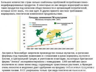 Большое количество стран сильно озабочены проблемой потребления генно-модифициро