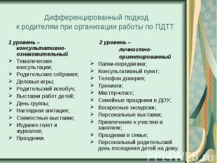 Дифференцированный подход к родителям при организации работы по ПДТТ 1 уровень –
