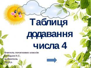 Таблиця додавання числа 4 Вчитель початкових классів Штацька Н.С. м.Нікополь 201