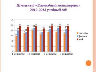 Школьный «Ежегодный мониторинг» 2012-2013 учебный год