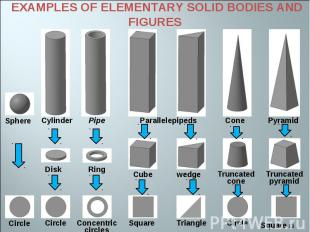 EXAMPLES OF ELEMENTARY SOLID BODIES AND FIGURES