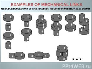EXAMPLES OF MECHANICAL LINKS Mechanical link is one or several rigidly mounted e