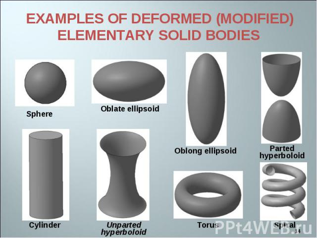 Examples of deformed (modified) elementary solid bodies