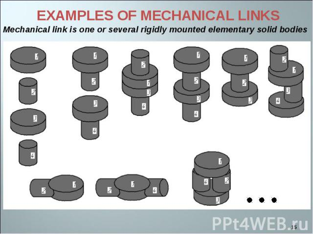 EXAMPLES OF MECHANICAL LINKS Mechanical link is one or several rigidly mounted elementary solid bodies