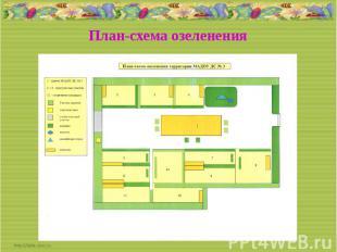 План-схема озеленения