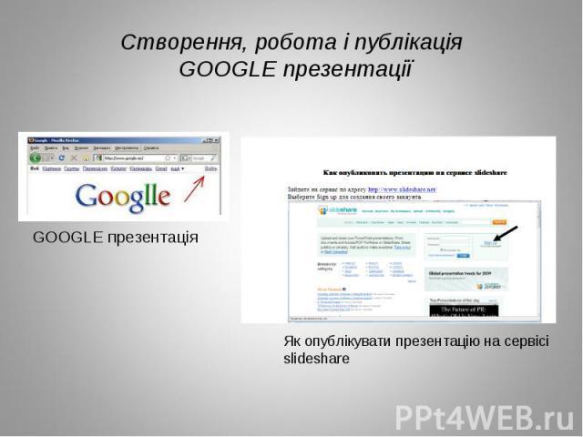 Створення, робота і публікація GOOGLE презентації Як опублікувати презентацію на сервісі slideshare GOOGLE презентація