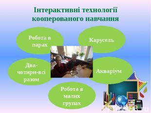 Інтерактивні технології кооперованого навчання