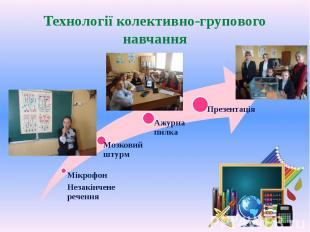 Технології колективно-групового навчання