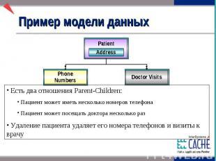 Пример модели данных
