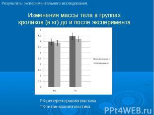 РК-реперен-краниопластика РК-реперен-краниопластика ТК-титан-краниопластика