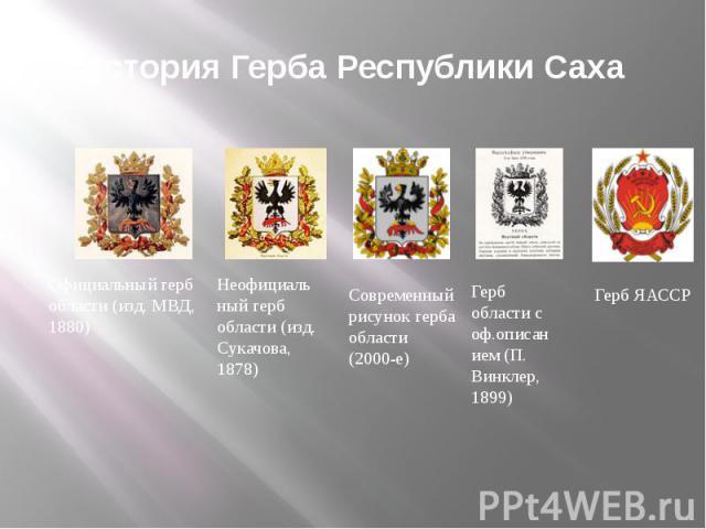 История Герба Республики Саха