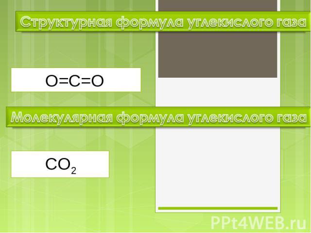 Структурная формула углекислого газа Молекулярная формула углекислого газа