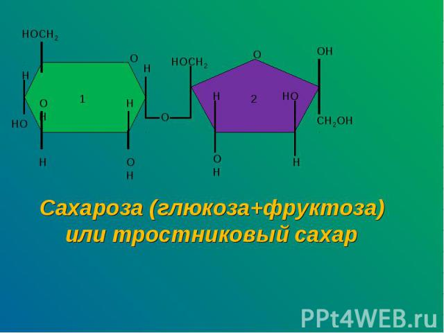 Сахароза (глюкоза+фруктоза) или тростниковый сахар