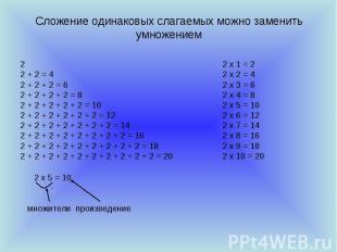 Сложение одинаковых слагаемых можно заменить умножением 2 2 + 2 = 4 2 + 2 + 2 =