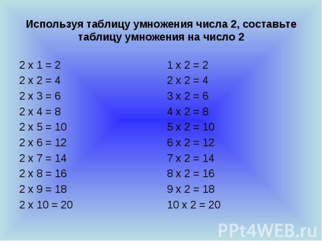 Используя таблицу умножения числа 2, составьте таблицу умножения на число 2 2 х 1 = 2 2 х 2 = 4 2 х 3 = 6 2 х 4 = 8 2 х 5 = 10 2 х 6 = 12 2 х 7 = 14 2 х 8 = 16 2 х 9 = 18 2 х 10 = 20 1 х 2 = 2 2 х 2 = 4 3 х 2 = 6 4 х 2 = 8 5 х 2 = 10 6 х 2 = 12 7 х …