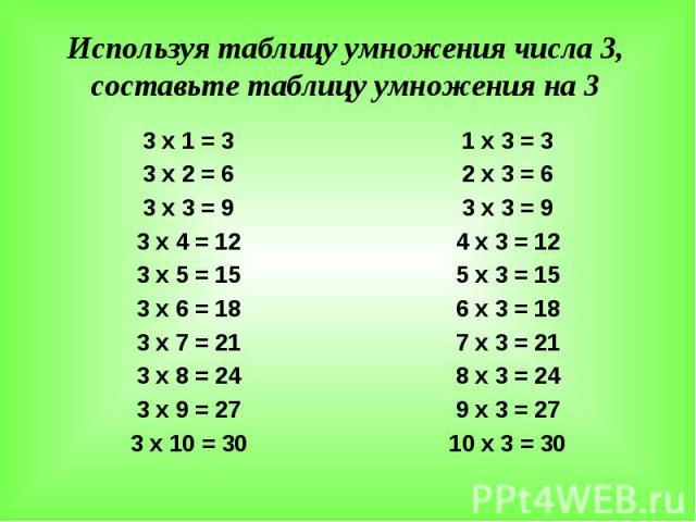 Используя таблицу умножения числа 3, составьте таблицу умножения на 3 3 х 1 = 3 3 х 2 = 6 3 х 3 = 9 3 х 4 = 12 3 х 5 = 15 3 х 6 = 18 3 х 7 = 21 3 х 8 = 24 3 х 9 = 27 3 х 10 = 30 1 х 3 = 3 2 х 3 = 6 3 х 3 = 9 4 х 3 = 12 5 х 3 = 15 6 х 3 = 18 7 х 3 = …