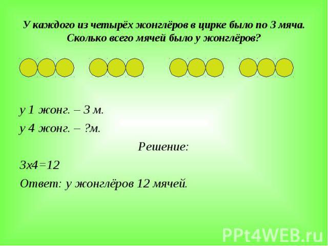 У каждого из четырёх жонглёров в цирке было по 3 мяча. Сколько всего мячей было у жонглёров? у 1 жонг. – 3 м. у 4 жонг. – ?м. Решение: 3х4=12 Ответ: у жонглёров 12 мячей.