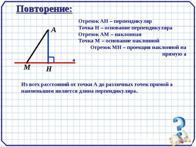 Повторение: Отрезок АН – перпендикуляр Точка Н – основание перпендикуляра Отрезок АМ – наклонная Точка М – основание наклонной Отрезок МН – проекция наклонной на прямую а Из всех расстояний от точки А до различных точек прямой а наименьшим является …