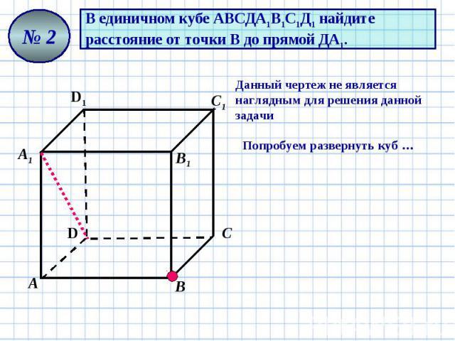 В единичном кубе АВСДА1В1С1Д1 найдите расстояние от точки В до прямой ДА1. Данный чертеж не является наглядным для решения данной задачи Попробуем развернуть куб …