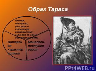Образ Тараса Пейзаж, интерьер, рассказы о товарищах, размышления сыновей об отце