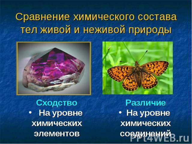 Сравнение химического состава тел живой и неживой природы Сходство На уровне химических элементов Различие На уровне химических соединений