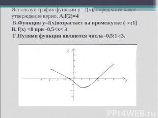 Используя график функции y= f(x), определите какое утверждение верно. А.f(2)=4 Б