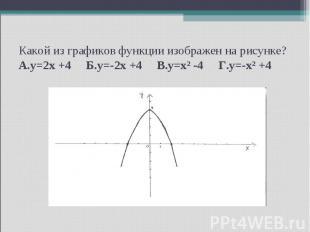 Какой из графиков функции изображен на рисунке? А.y=2x +4 Б.y=-2x +4 В.y=x² -4 Г