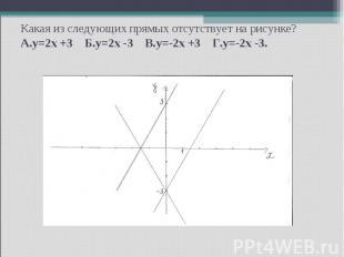 Какая из следующих прямых отсутствует на рисунке? А.y=2x +3 Б.y=2x -3 В.y=-2x +3