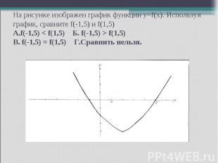 На рисунке изображен график функции y=f(x). Используя график, сравните f(-1,5) и