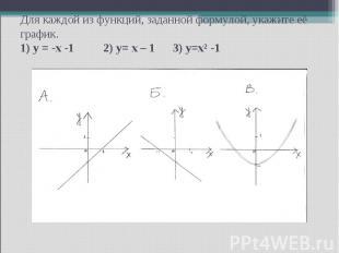 Для каждой из функций, заданной формулой, укажите её график. 1) y = -x -1 2) y=