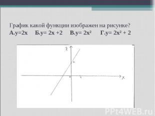 График какой функции изображен на рисунке? А.y=2x Б.y= 2x +2 В.y= 2x² Г.y= 2x² +
