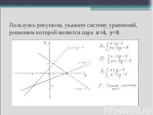 Пользуясь рисунком, укажите систему уравнений, решением которой является пара x=